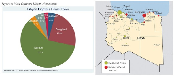 WestPoint_1_LibyaAQvsAS.jpg